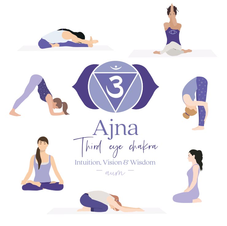 Ajna Yoga Postures Illustrations